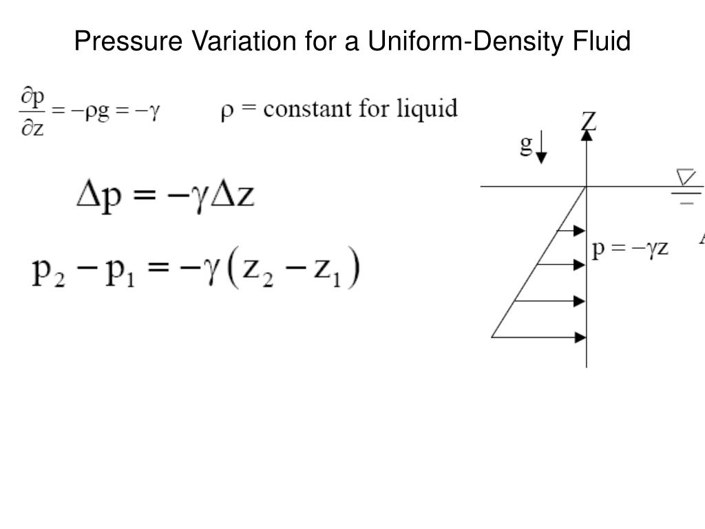 Pressure Variation for a Uniform-Density Fluid