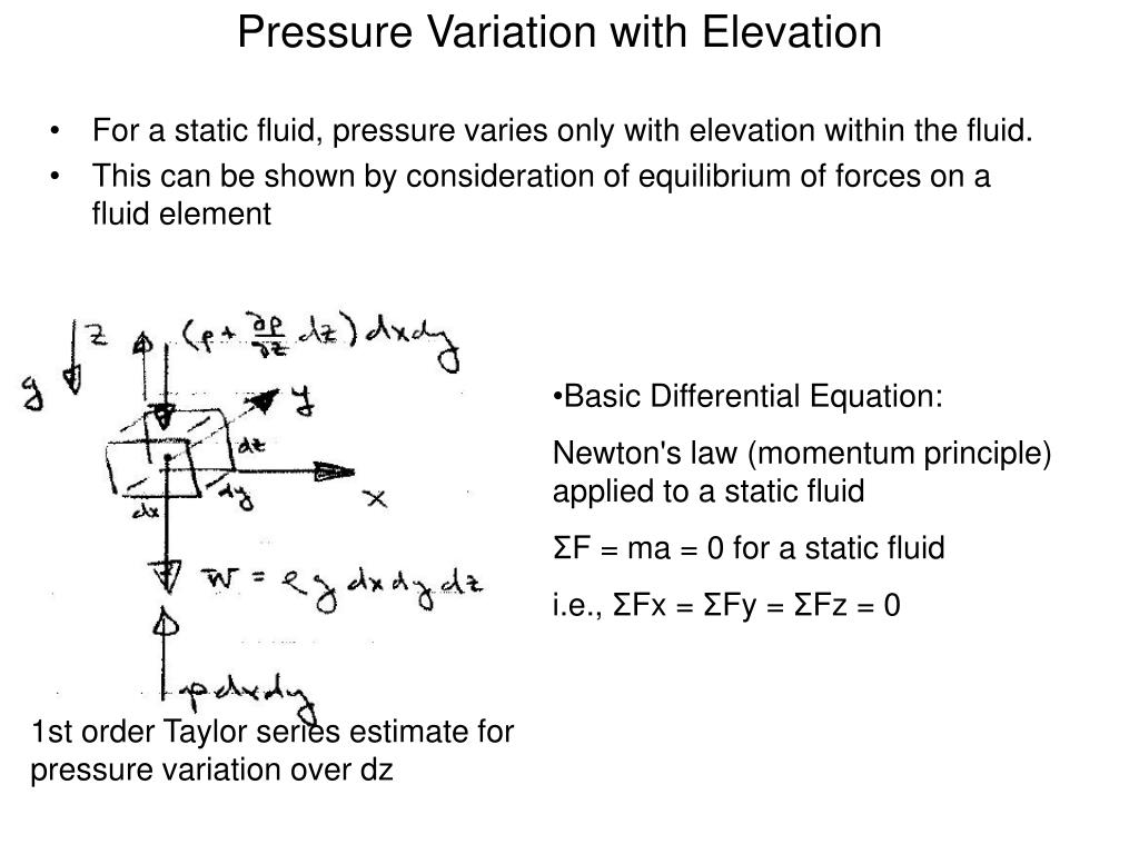 Pressure Variation with Elevation