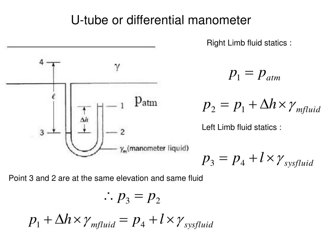 U-tube or differential manometer