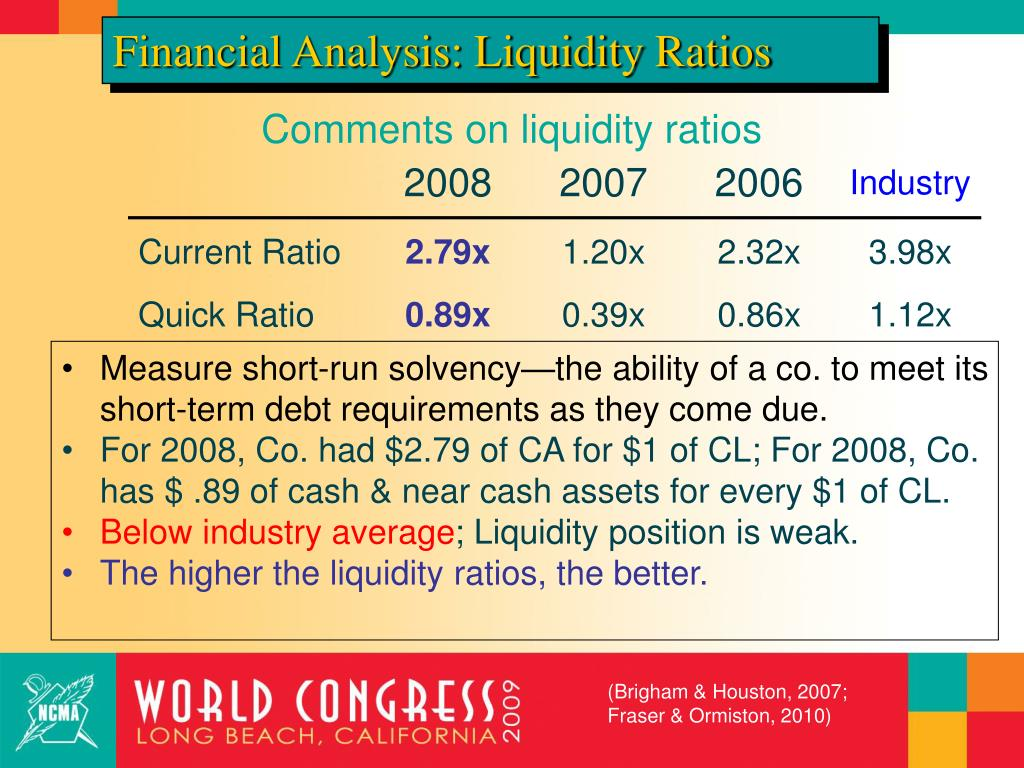 Financial Analysis: Liquidity Ratios