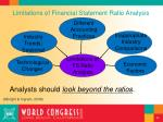 limitations of financial statement ratio analysis