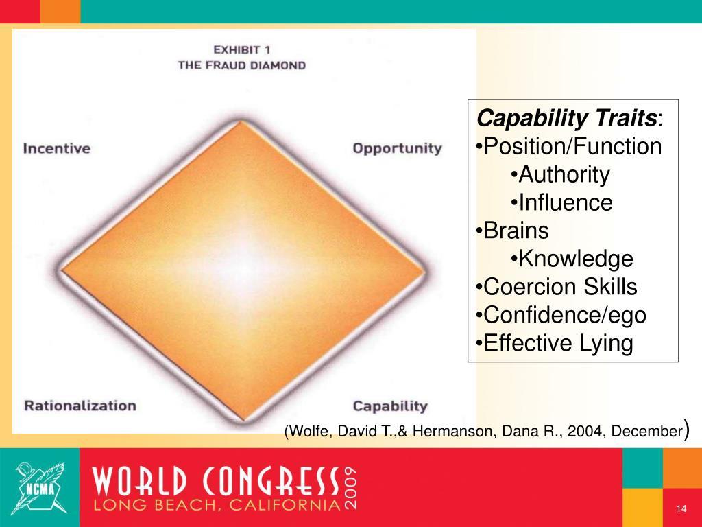 Capability Traits
