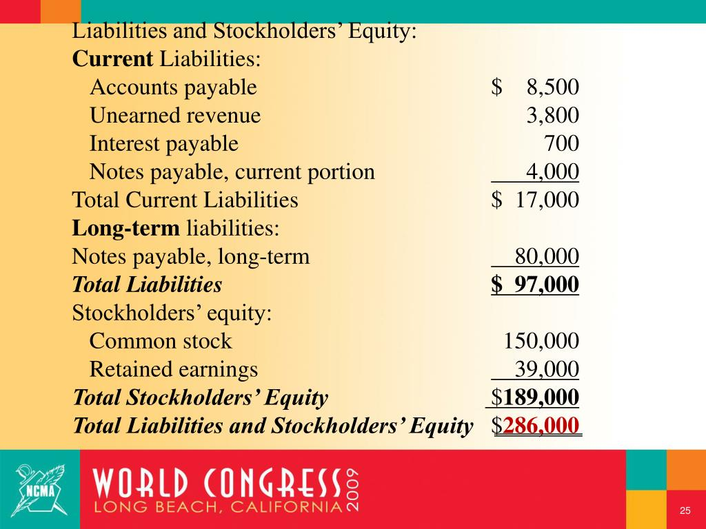 Liabilities and Stockholders' Equity: