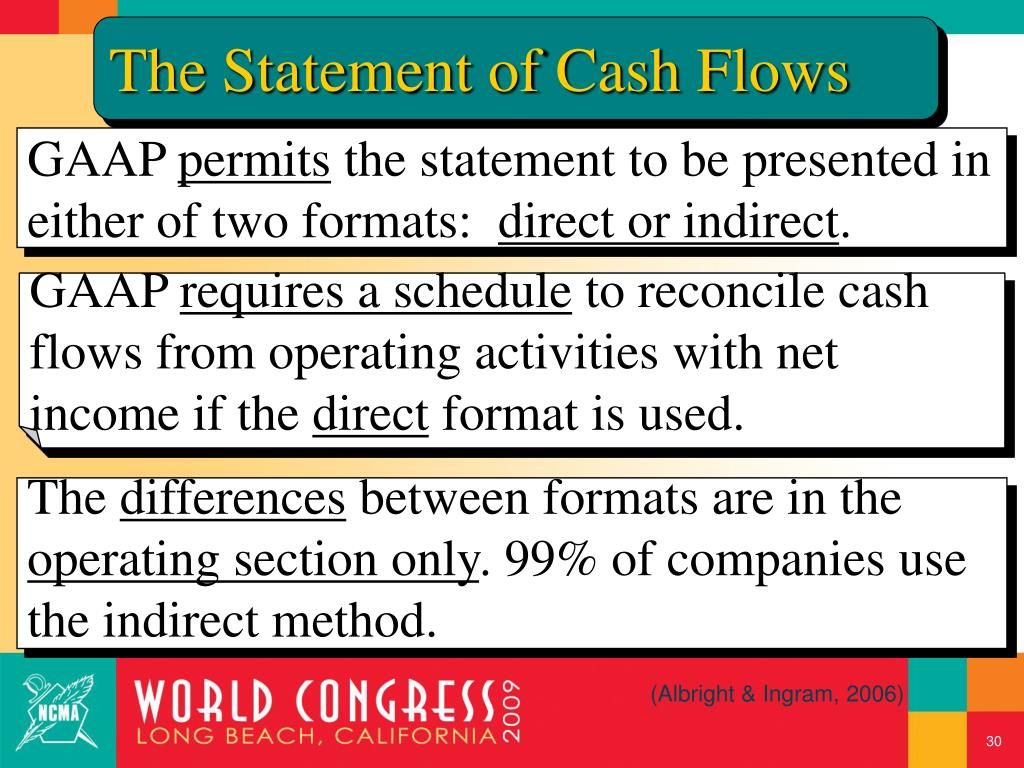 The Statement of Cash Flows