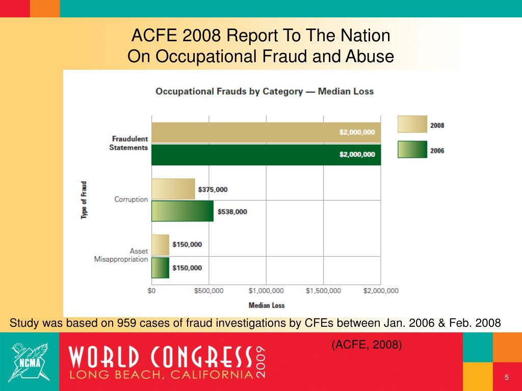 ACFE 2008 Report To The Nation