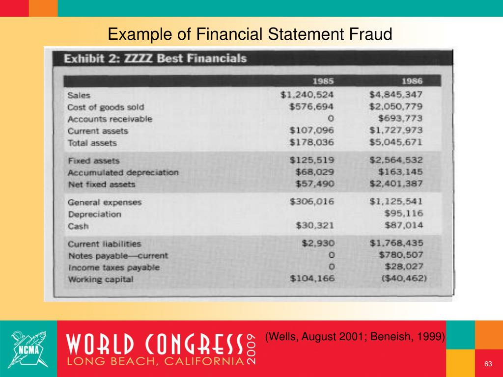 Example of Financial Statement Fraud