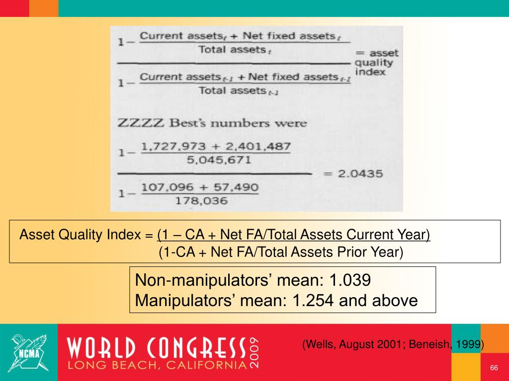 Asset Quality Index =