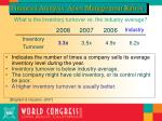 what is the inventory turnover vs the industry average