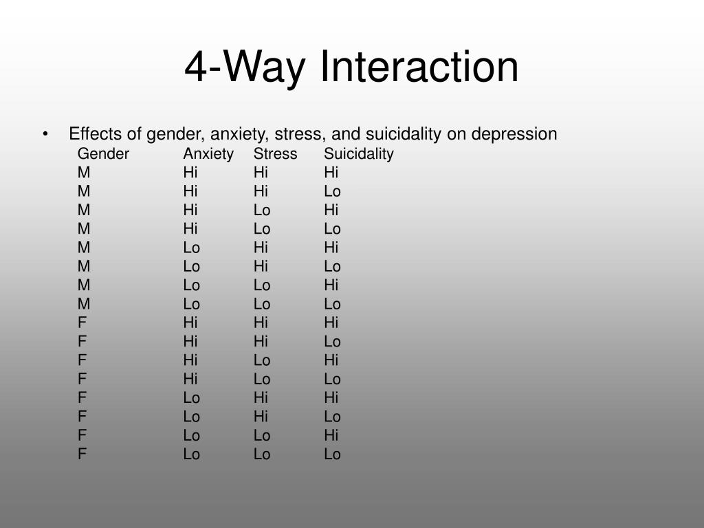 4-Way Interaction