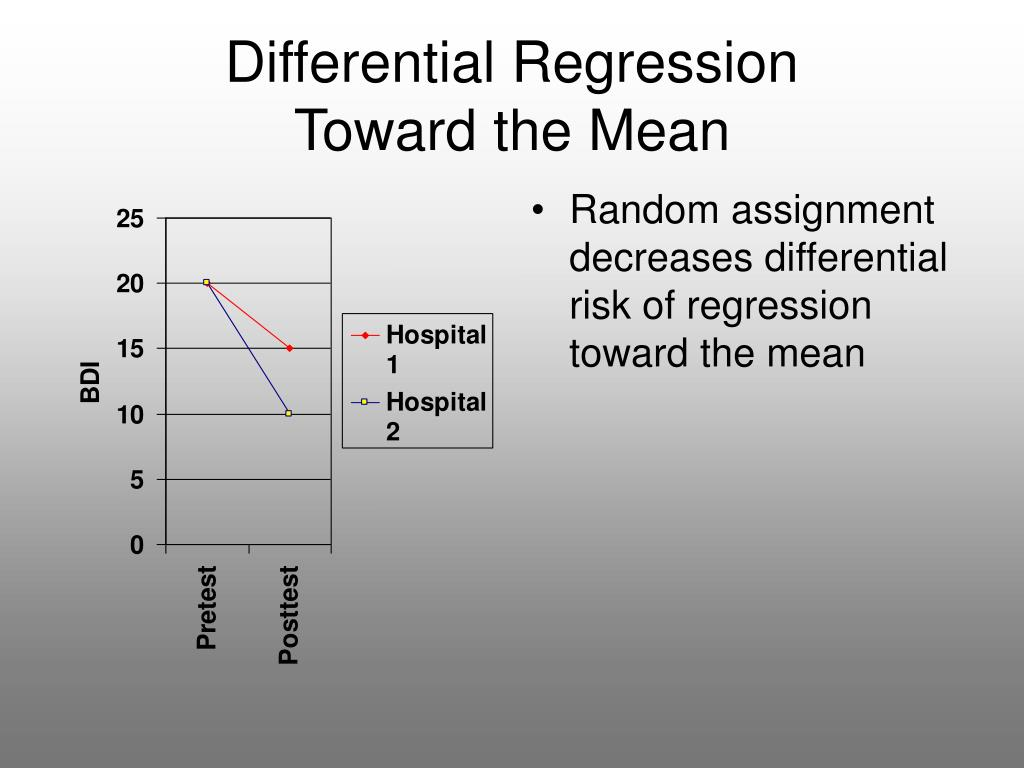 Differential Regression