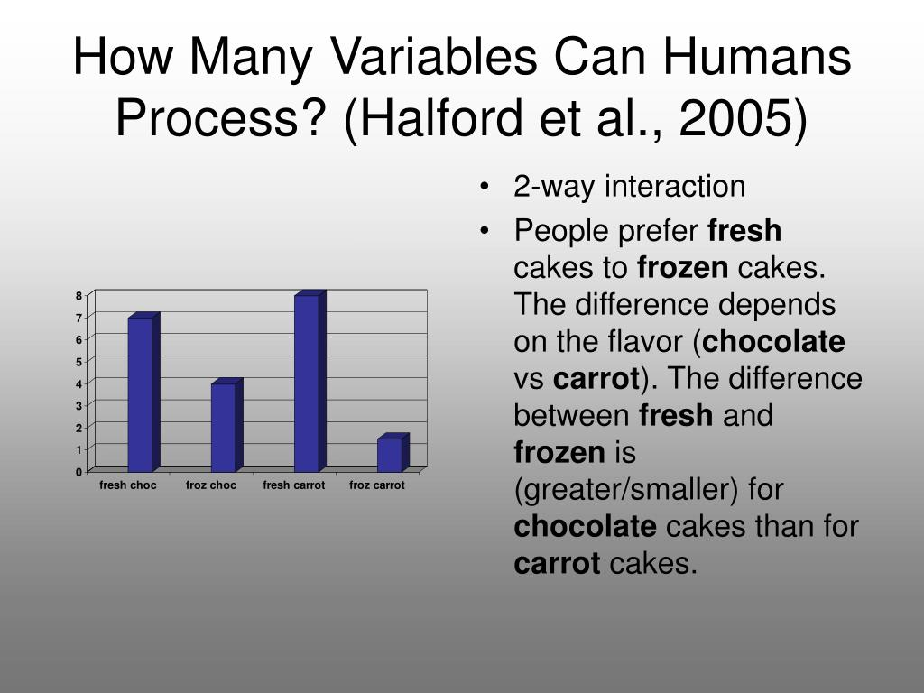 How Many Variables Can Humans Process? (Halford et al., 2005)