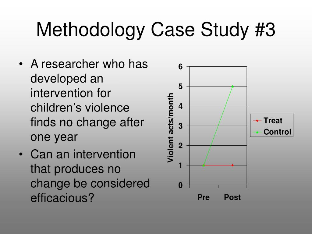 Methodology Case Study #3