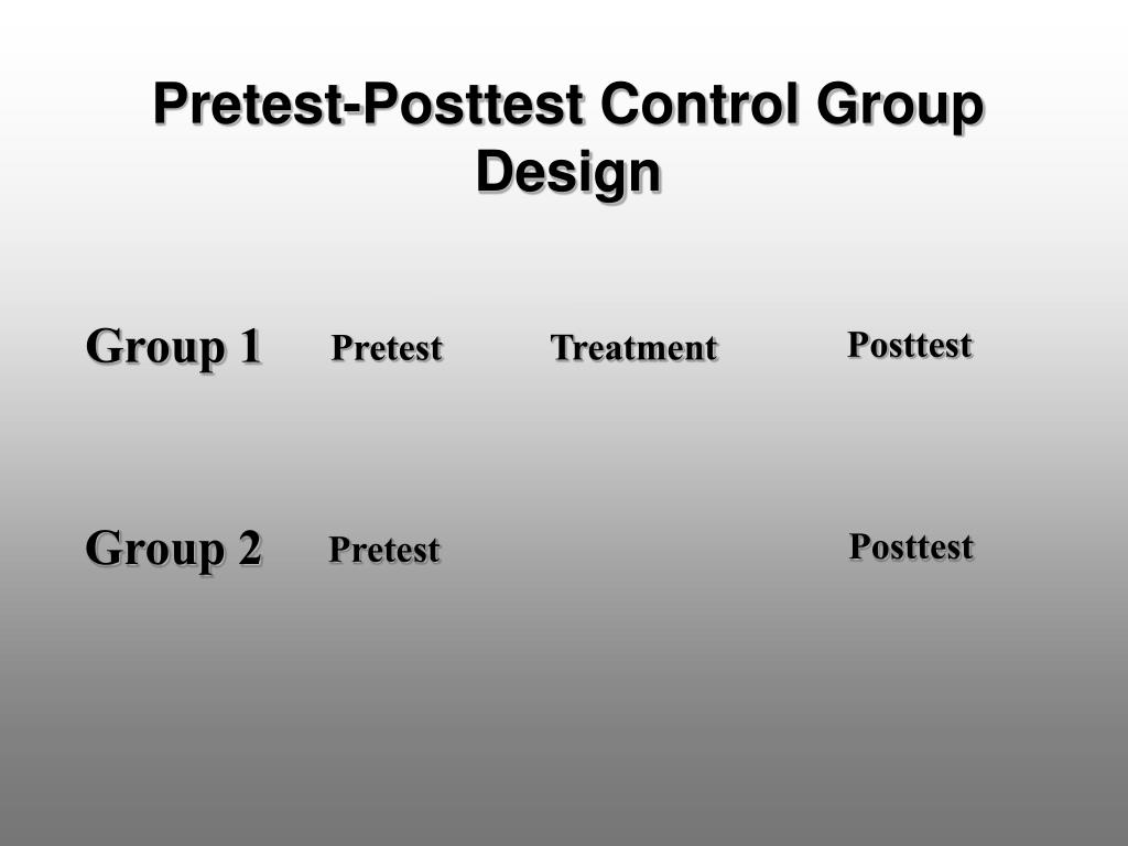 Pretest-Posttest Control Group Design