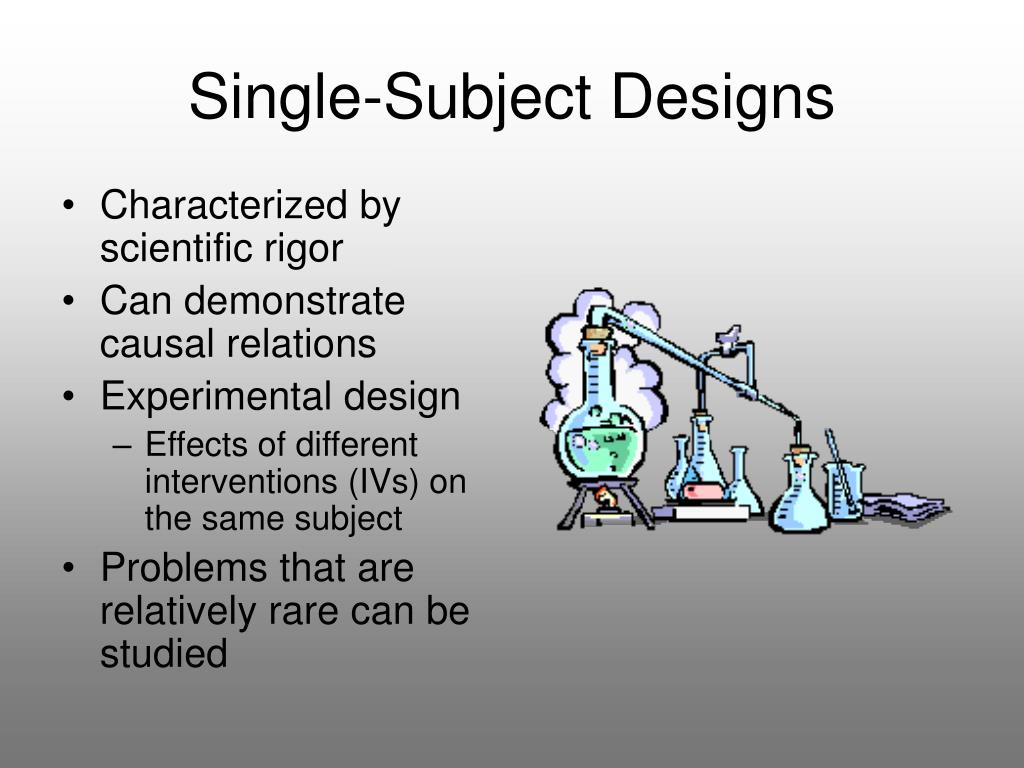 Single-Subject Designs