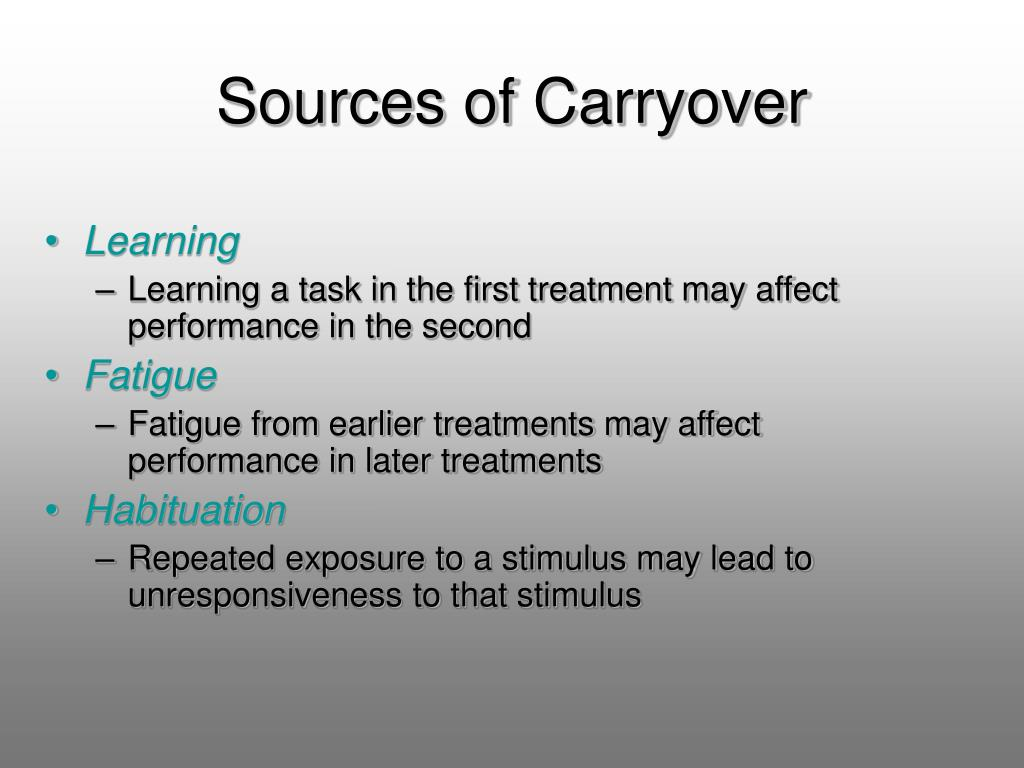Sources of Carryover