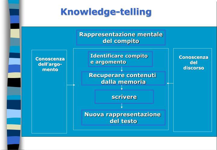 Knowledge-telling