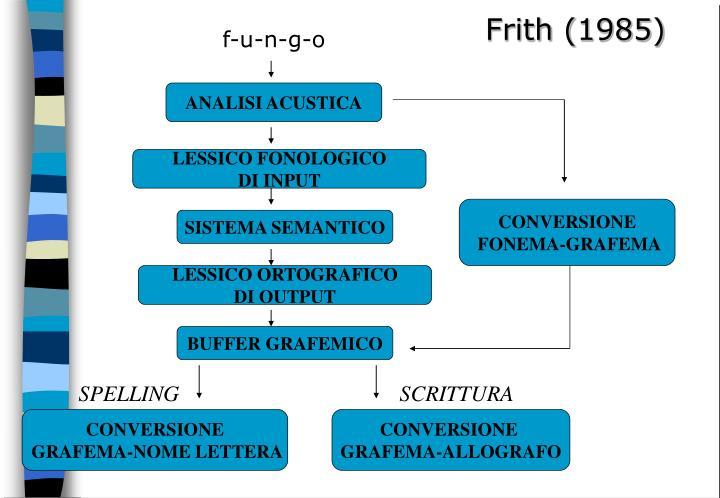Frith (1985)