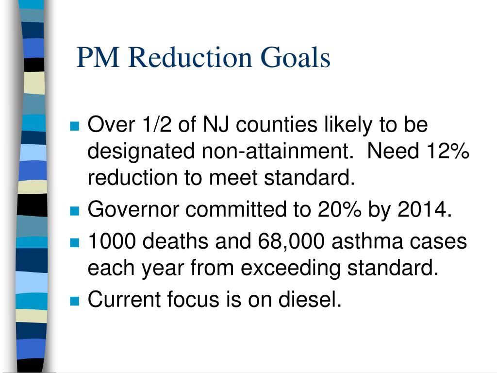 PM Reduction Goals