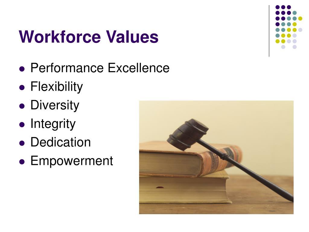 Workforce Values