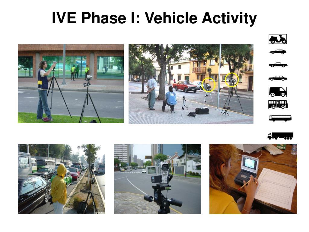 IVE Phase I: Vehicle Activity