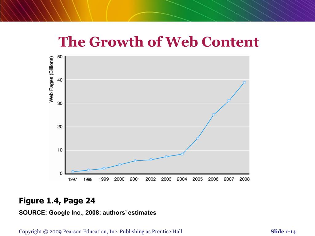 The Growth of Web Content