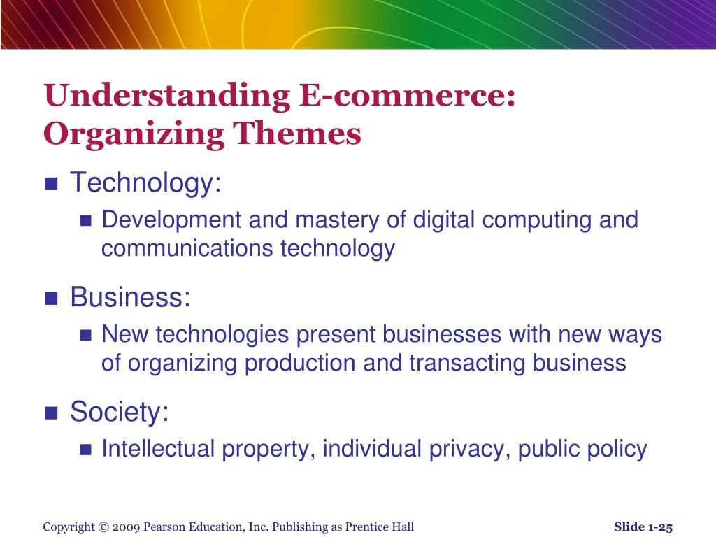 Understanding E-commerce: Organizing Themes