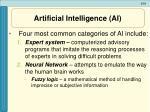 artificial intelligence ai21