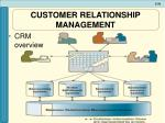 customer relationship management36