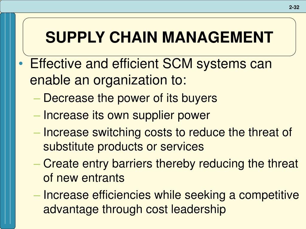 harley davidson supply chain management Supply chain management (m25ekm) case study- harley davidson presentation outline dahiru halilu summary theories and.