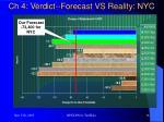 ch 4 verdict forecast vs reality nyc