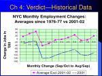 ch 4 verdict historical data
