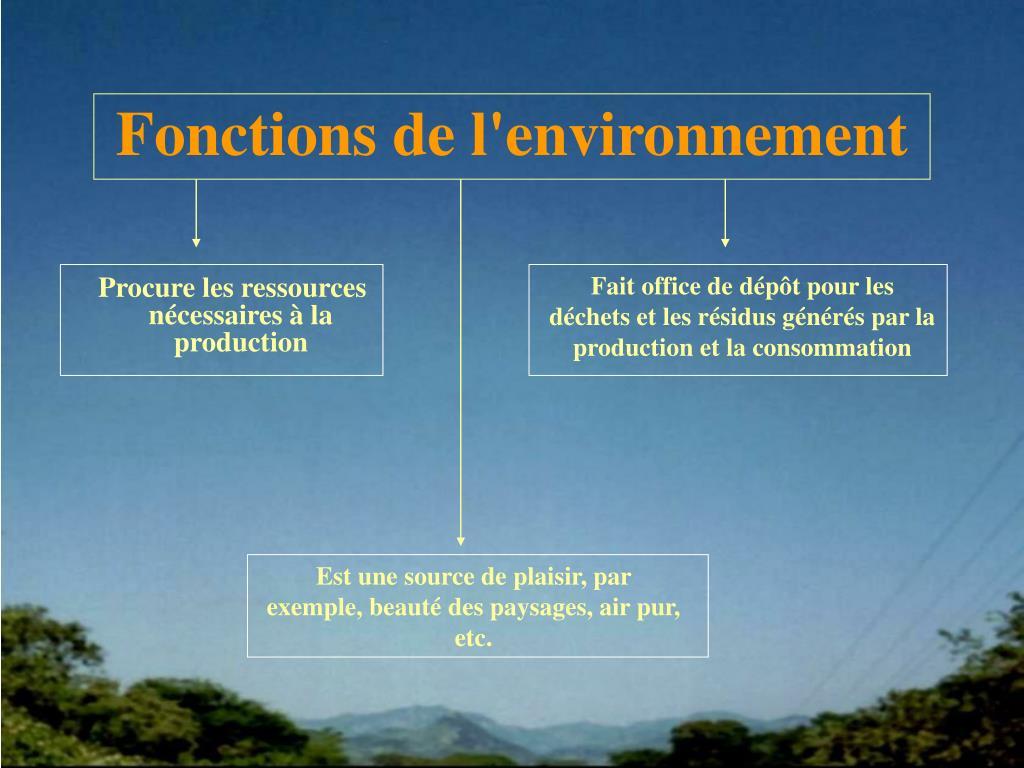 Fonctions de l'environnement