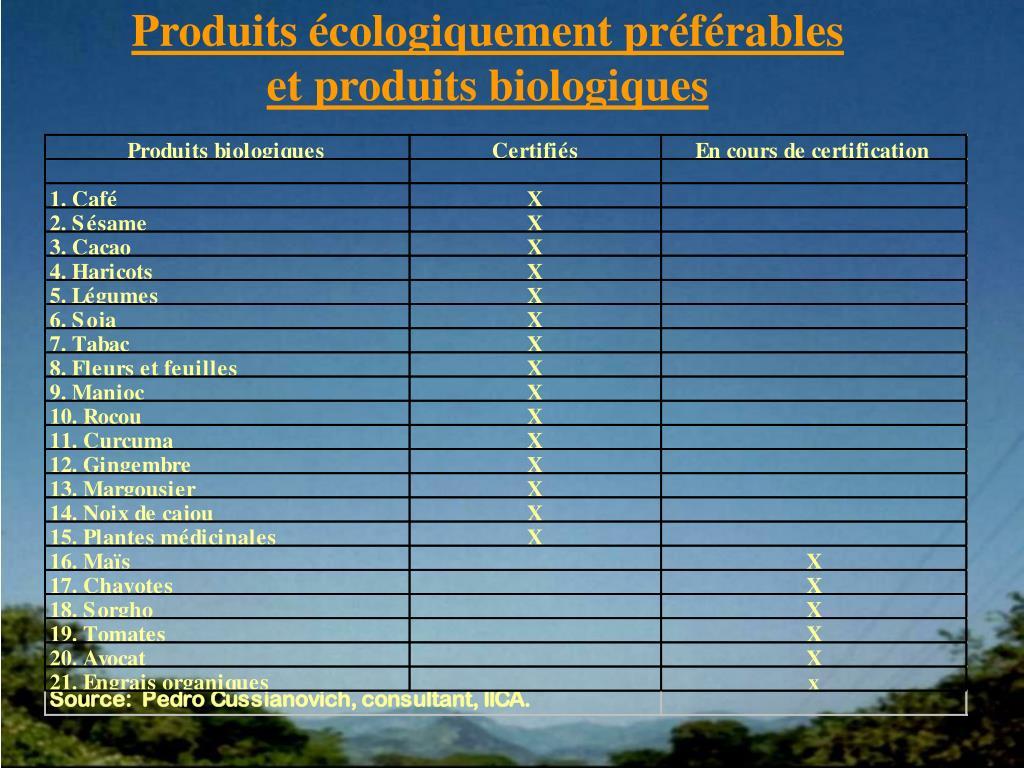 Produits écologiquement préférables