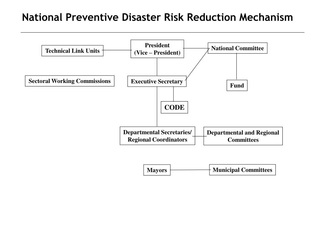 National Preventive Disaster Risk Reduction Mechanism