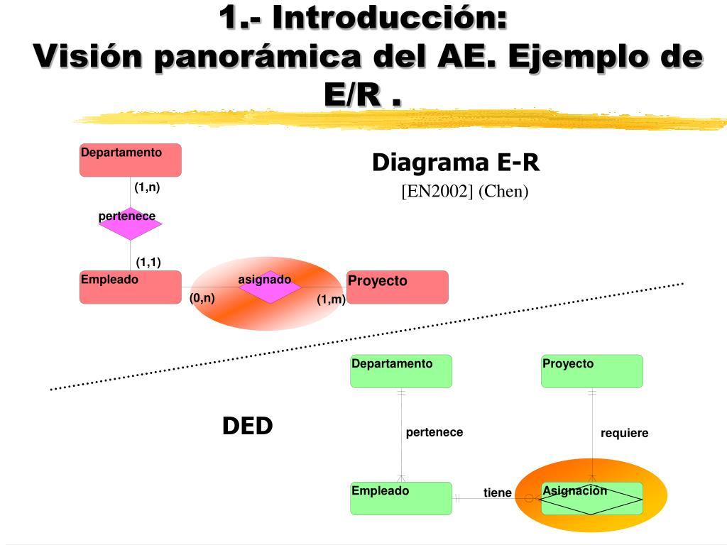 Diagrama E-R