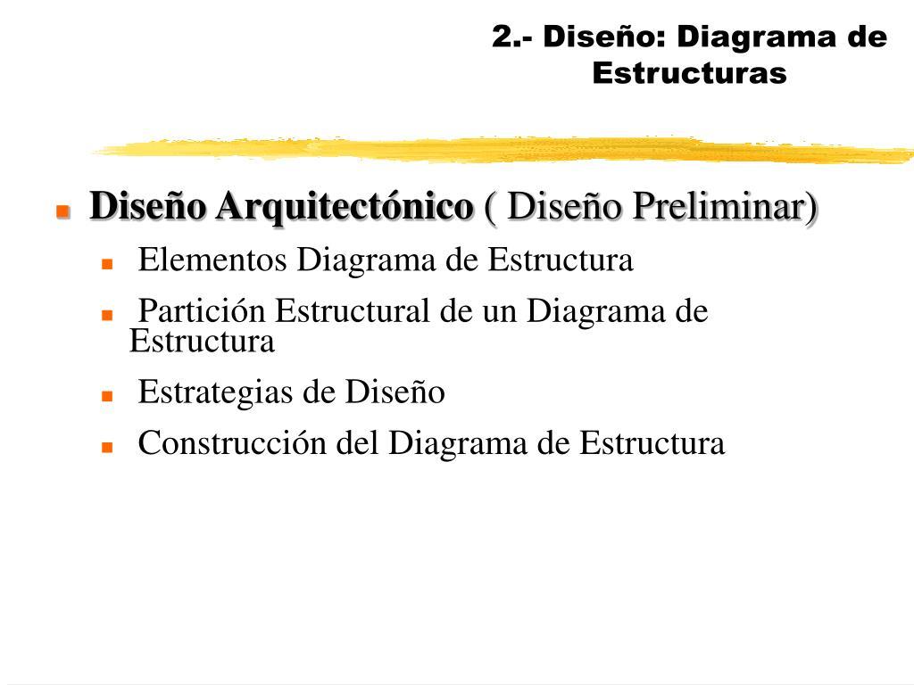 2.- Diseño: Diagrama de Estructuras