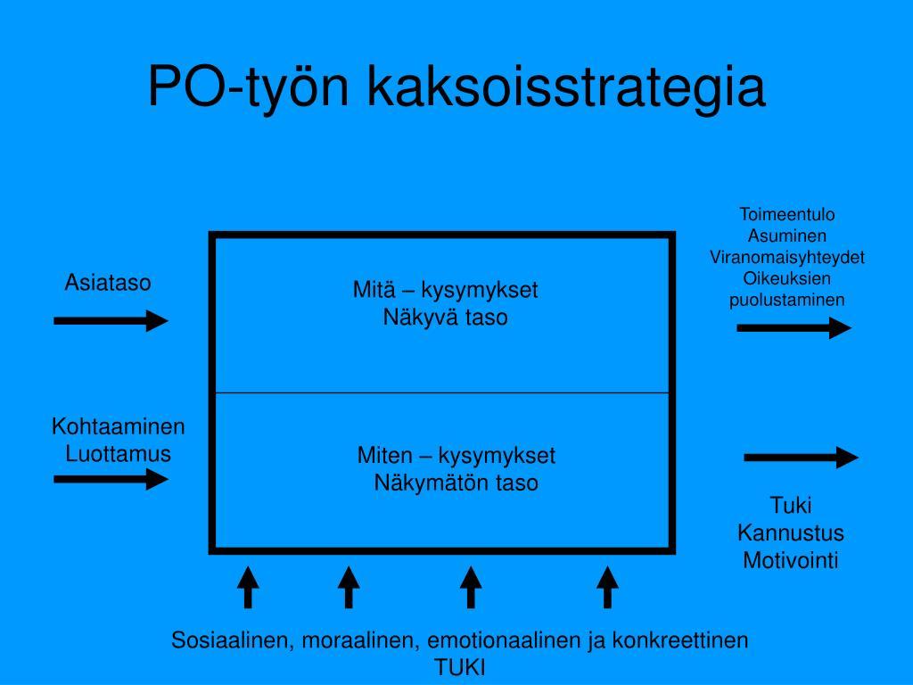 PO-työn kaksoisstrategia