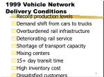 1999 vehicle network delivery conditions