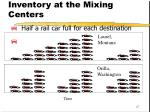 inventory at the mixing centers
