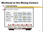 workload at the mixing centers