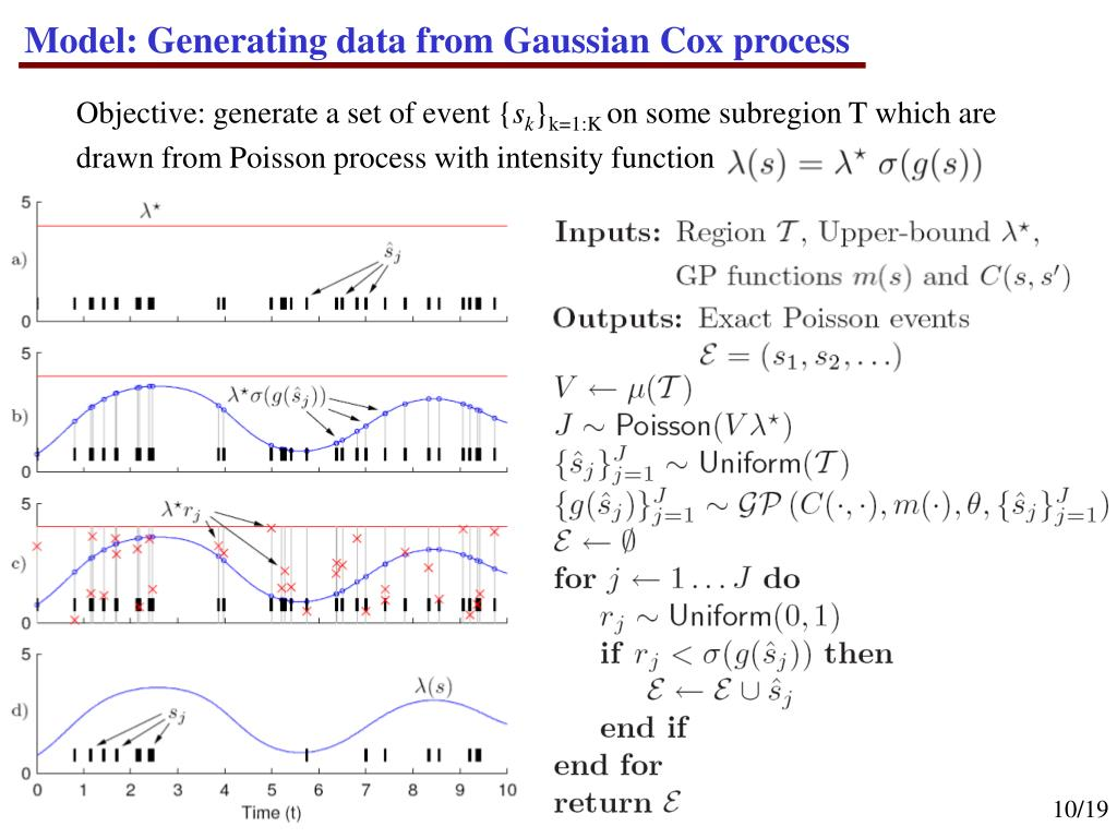 Model: Generating data from Gaussian Cox process