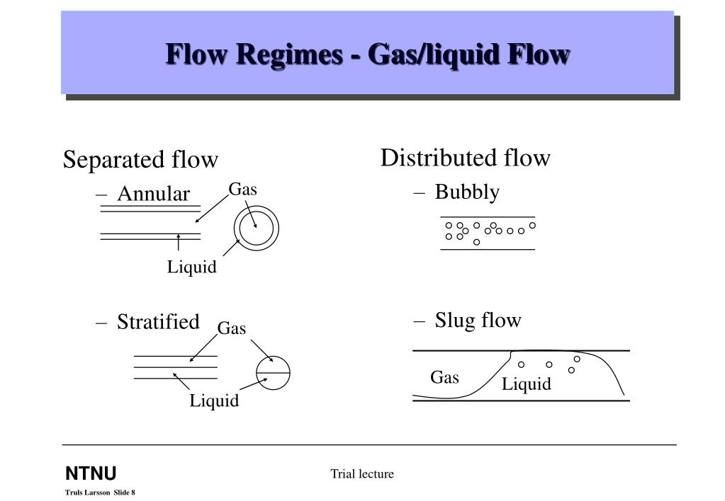 Separated flow
