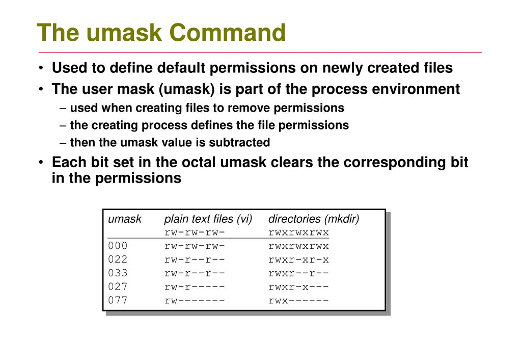The umask Command