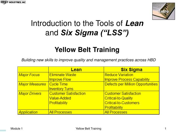 Introduction to the tools of lean and six sigma lss yellow belt training l.jpg