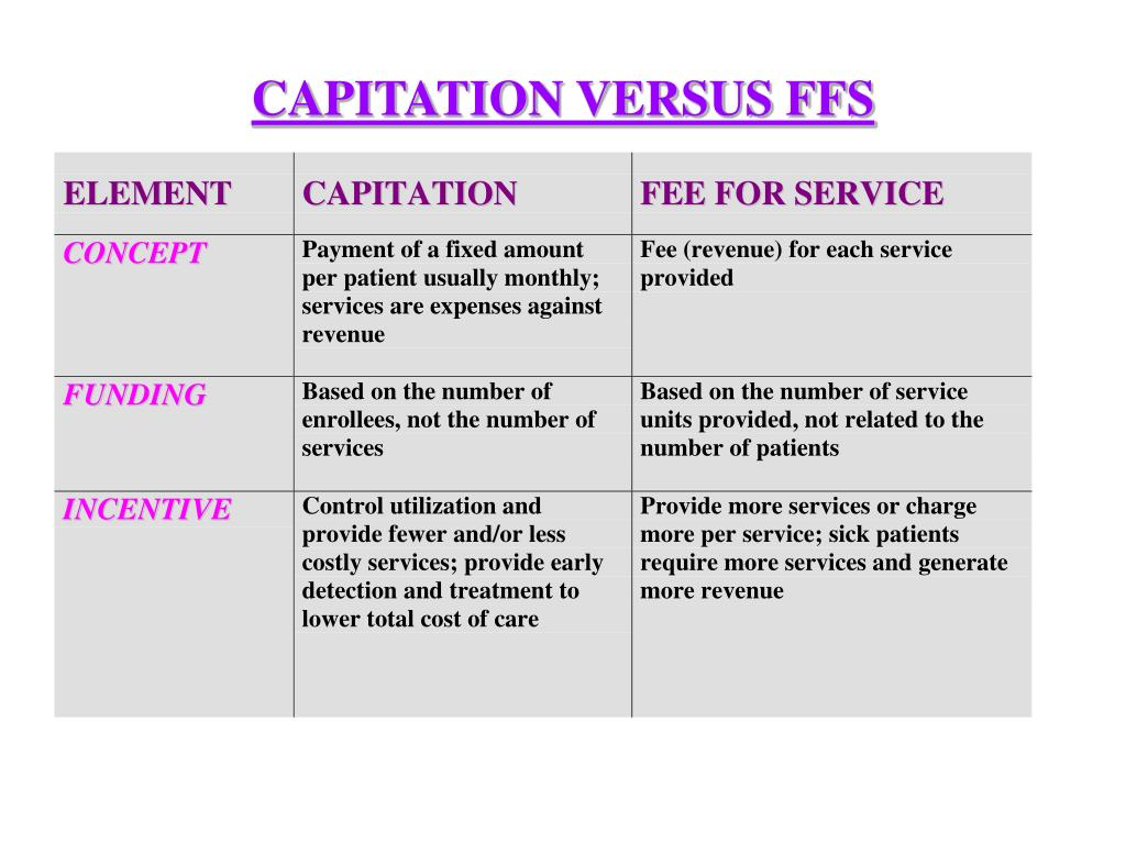 CAPITATION VERSUS FFS