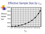 effective sample size by r yz