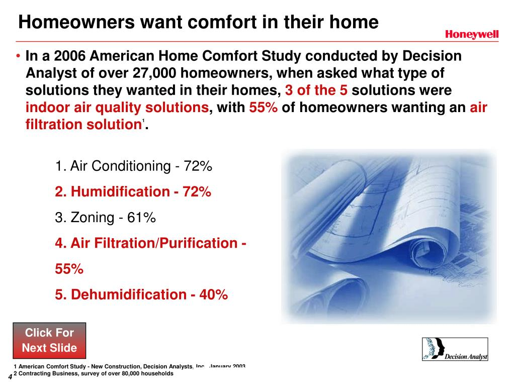 Homeowners want comfort in their home