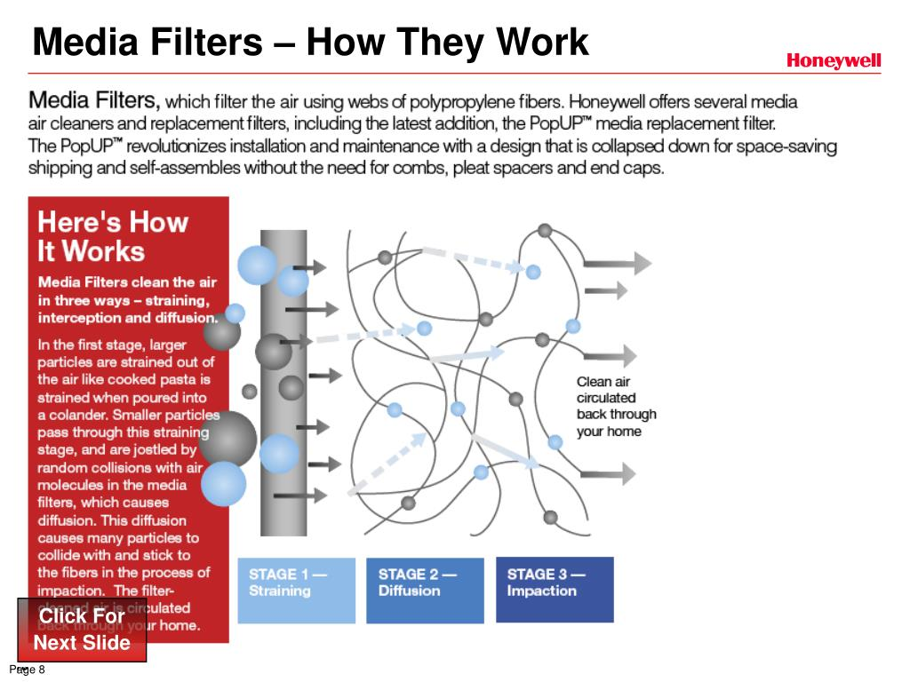 Media Filters – How They Work