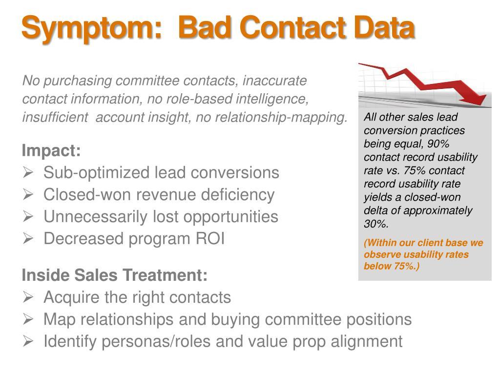 Symptom:  Bad Contact Data