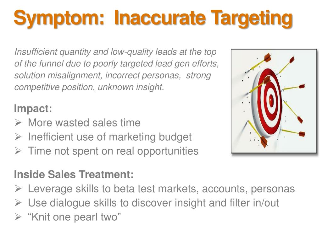 Symptom:  Inaccurate Targeting